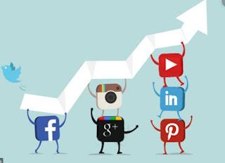 Strategi Pemasaran di Media Sosial untuk Pemula