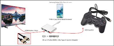 Philips Premium SWL6122D HDMI Kablo ve Onten Type-C Çıkış HDMI-USB-Type-C Dönüştürücü Adaptör Ürün İncelemeleri