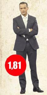 Cuánto mide Iván Núñez