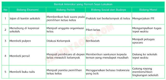 kunci jawaban tema 4 kelas 5 halaman 114