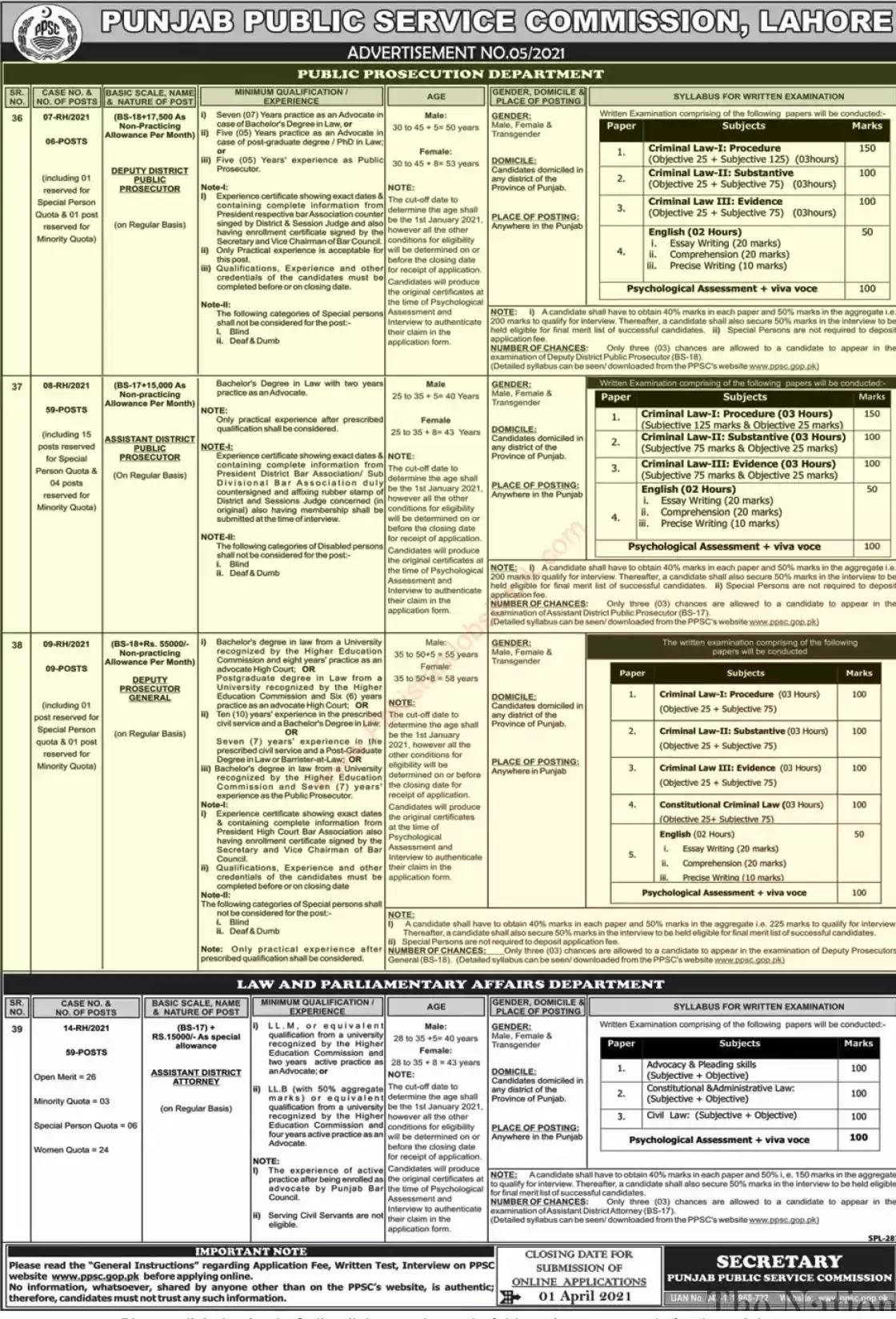 Latest Jobs in Pakistan PPSC Jobs 2021