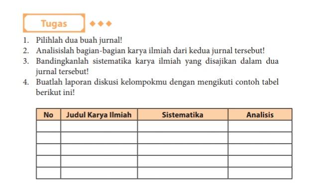 Kunci Jawaban Hal 192 Kelas Xi Bahasa Indonesia Kurikulum 2013 Revisi 2017 Sma Smk Terbaru