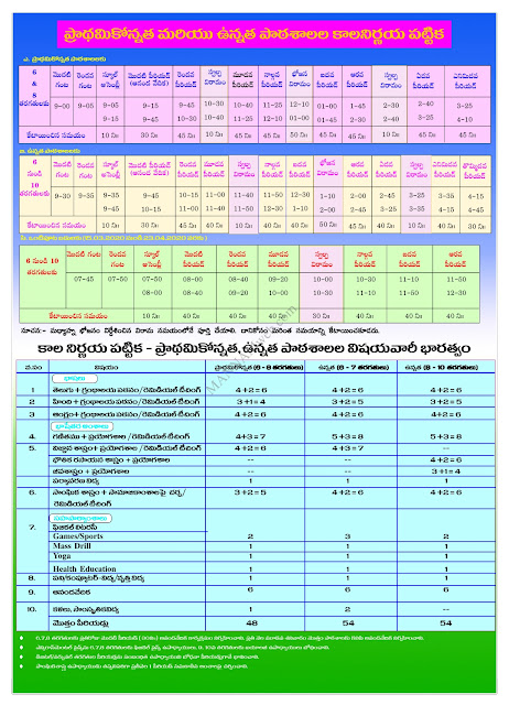 Upper primary and High school Timetable 2019- 20 Academic calander And Half Day school Time table ,subject wise weight age table for upper primary and High schools as per Acadamic Calendar 2019-20
