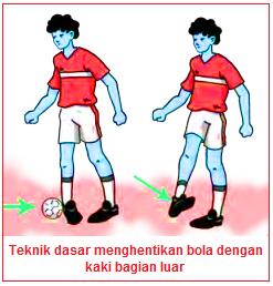 Gambar Teknik dasar menghentikan bola dengan kaki bagian luar