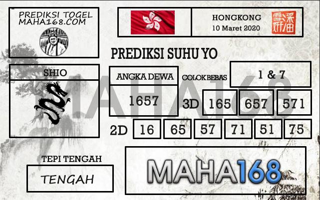 Prediksi Togel Hongkong Malam Ini 10 Maret 2020 - Prediksi Suhu Yo