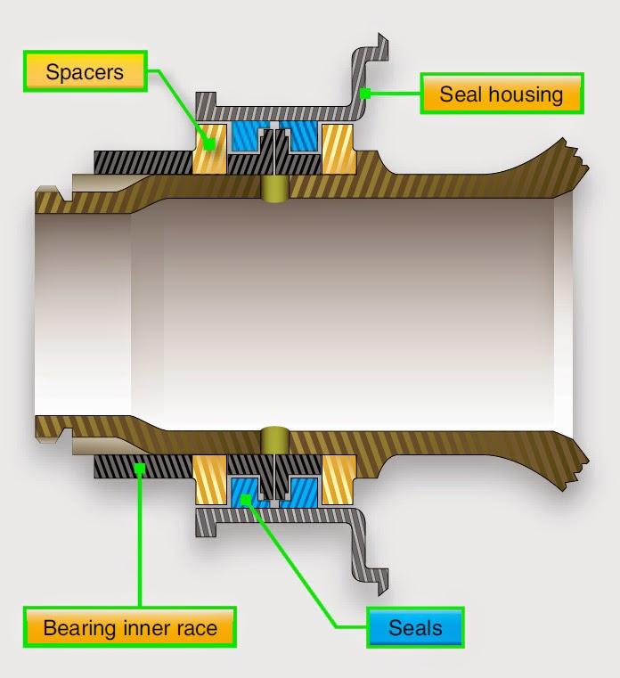 Gas Turbine Engine Bearings and Seals