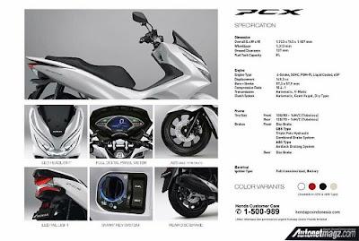 Spesifikasi Dan Harga Honda PCX