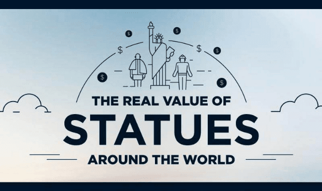 The Real Value Of Statues Around The World