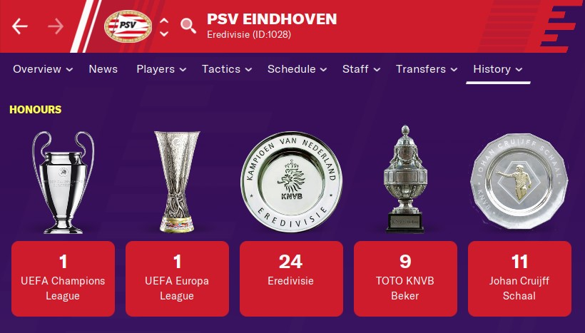 PSV Football Manager 2021