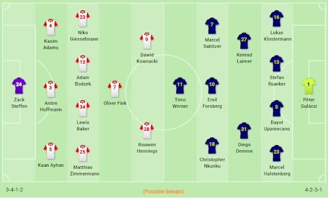 Prediksi Fortuna Dusseldorf vs RB Leipzig — 15 Desember 2019