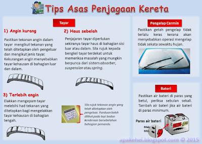 Cara Menjaga Kereta