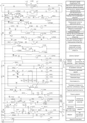 Принципиальная схема ДАУ ДГР-100/750