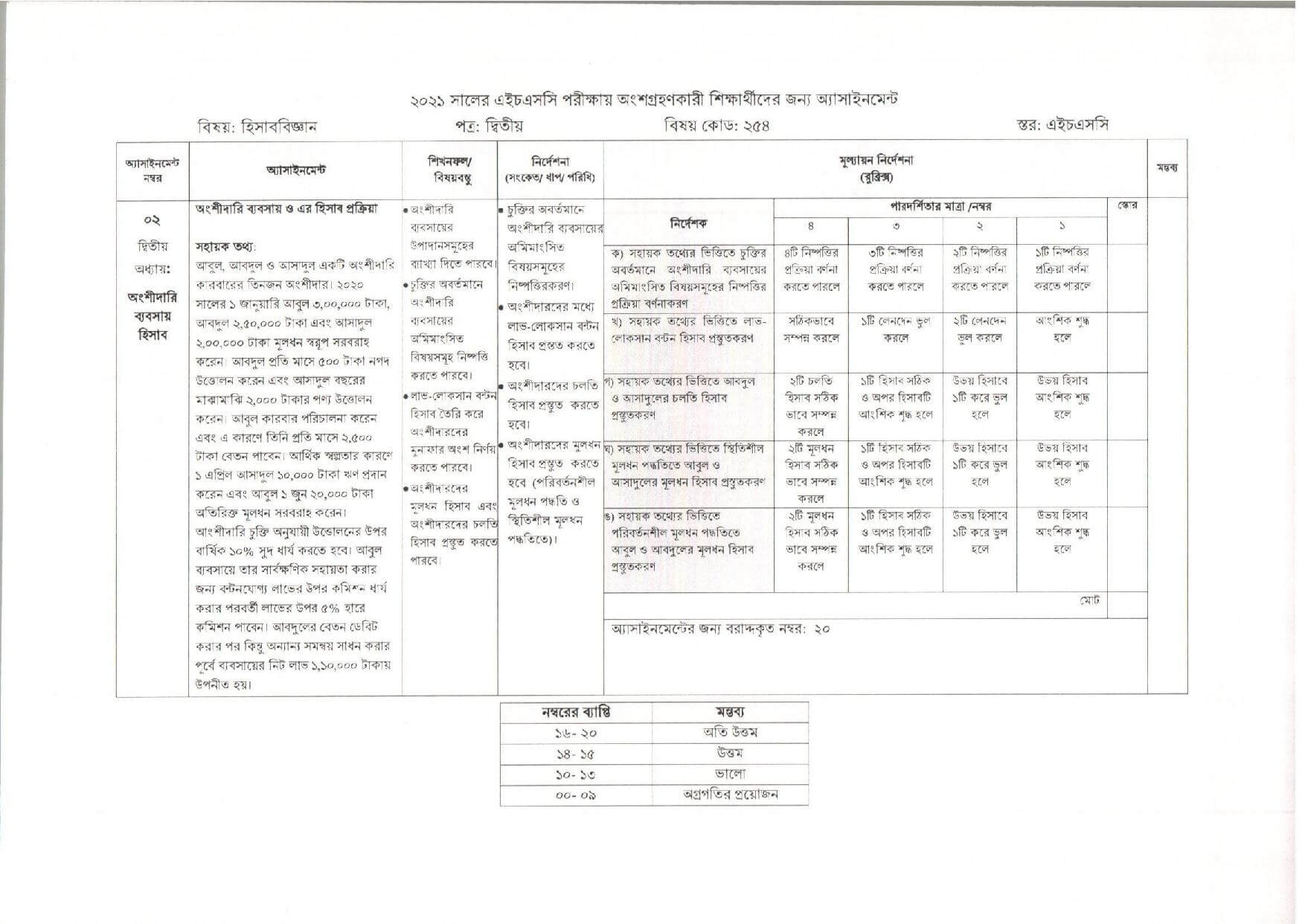HSC Assignment 2021 Accounting