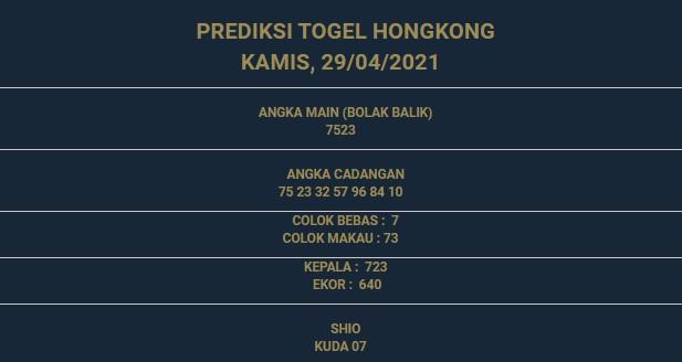 3 - PREDIKSI HONGKONG 29 APRIL 2021