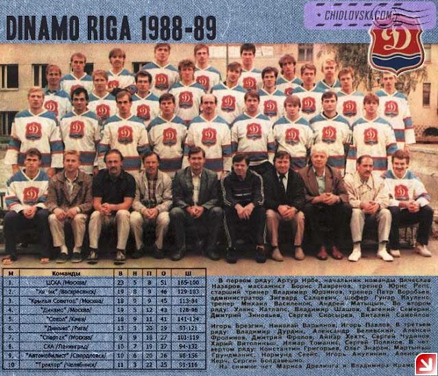 Динамо Рига 1988 состав команды