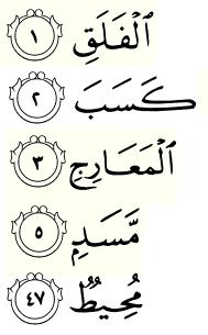 30+ Contoh Qalqalah Sugra dan Kubra dalam Al-Qur'an