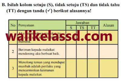 Kunci-Jawaban-PAI-Kelas-4-Halaman-92-93-Mari-Berperilaku-Terpuji