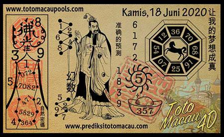 Prediksi Toto Macau Pools Kamis 18 Juni 2020
