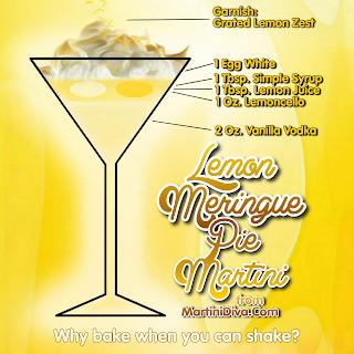 LEMON MERINGUE PIE MARTINI Cocktail Recipe Ingredients & Instructions