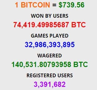freebitco stat