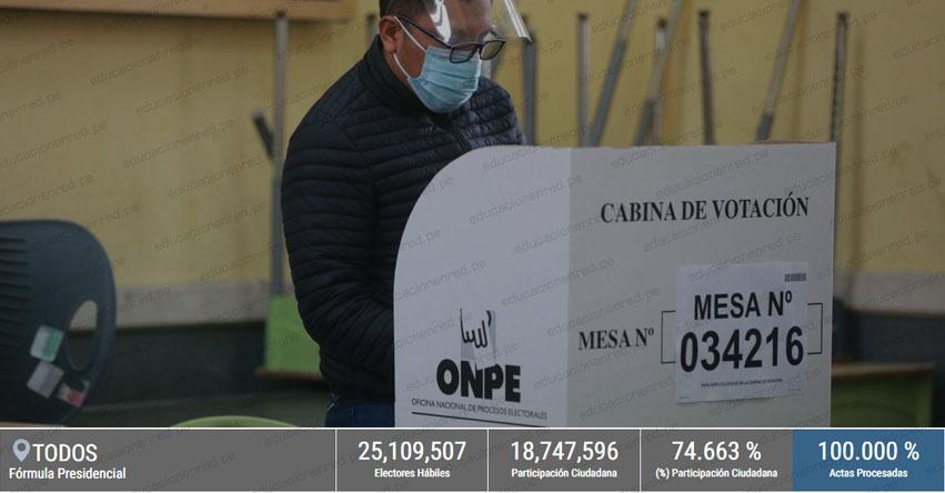 ONPE publicó resultados al 100% de Actas Procesadas