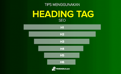 Mengatur Template agar SEO Friendly (Title Tag, Heading dan Description)