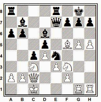 Partida de ajedrez Rubinstein - Teichmann, 1908, posición después de 17…a6