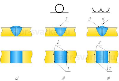 Механическая обработка стыкового шва сварного соединения