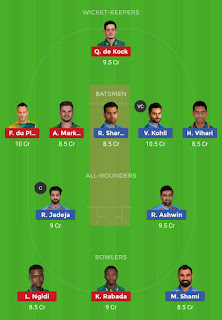 Dream11 team for India vs South Africa 2nd Test Match | Fantasy cricket tips | Playing 11 | India vs South Africa dream11 Team | dream11 prediction |