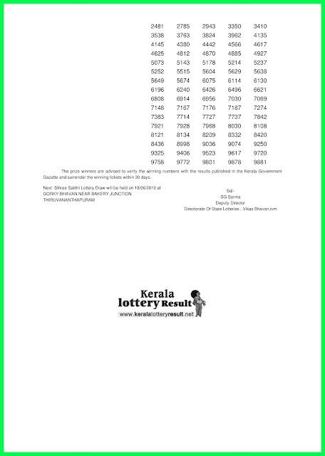 Sthree Sakthi Lottery Result 11-06-2019 SS-161 www.keralalotteryresult.net