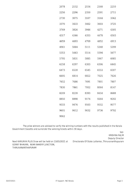 Kerala Lottery REsult Karunya Plus KN-367 dated 06.05.2021 Part-3