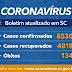 Estado confirma 8.530 casos e 134 óbitos por Covid-19, Sendo que 4.818 estão recuperados