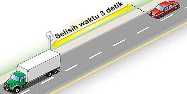 kecepatan, maksimal, aman, mobil, kendaraan, berkendara