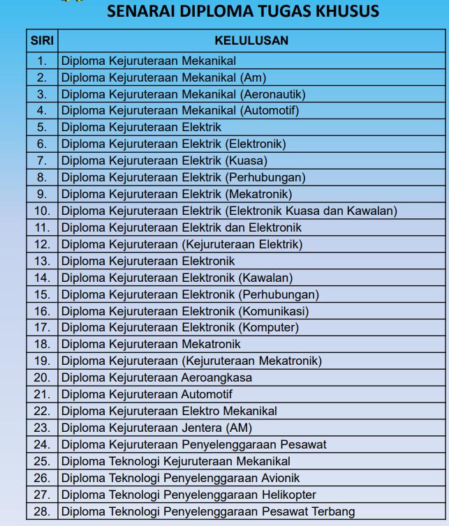 diploma tudm dalam perajurit 2019