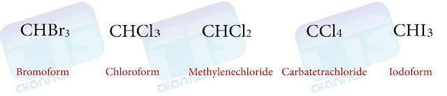أسماء شائعة لبعض مشتقات الميتان متعددة الهالوجين