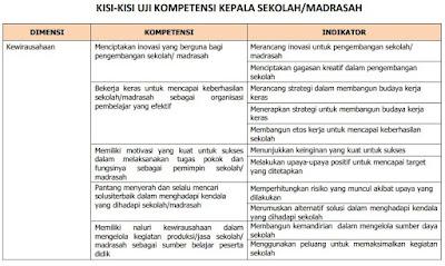 Kisi-Kisi Kewirausahaan Uji Kompetensi Kepala Sekolah/Madrasah, http://www.librarypendidikan.com