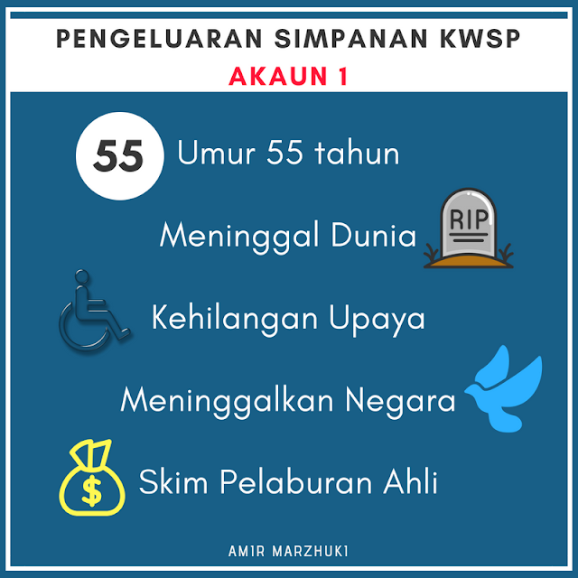 Tabung KWSP