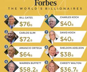 10-orang-paling-terkaya-di-dunia-versi-forbes