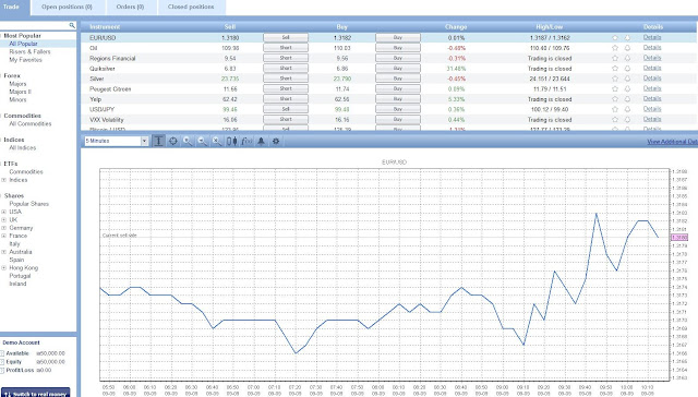 Best forex trading simulator