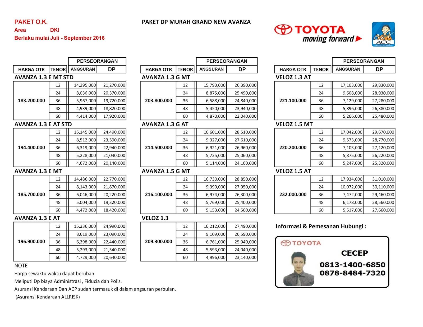 cicilan grand new avanza 1.3 g m/t 2017 paket kredit dp murah toyota lippo cikarang dan per agustus 2016