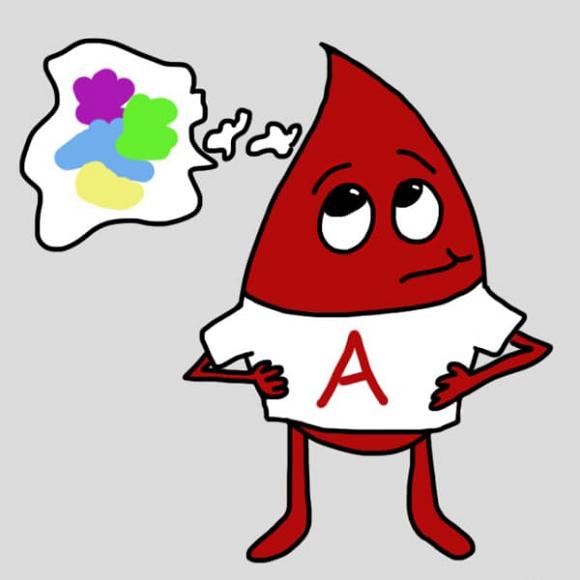 Gambar Golongan Darah A