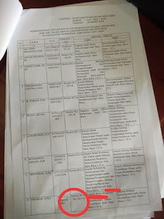 Lapor..! Diduga Ada Kejanggalan Jabatan Kabid Budaya Halimah S.Pdi, BKD Sebut Tak Masalah?