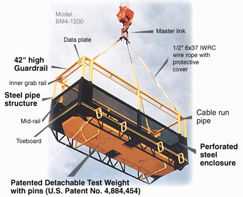 Crane personal platform  HSE at work