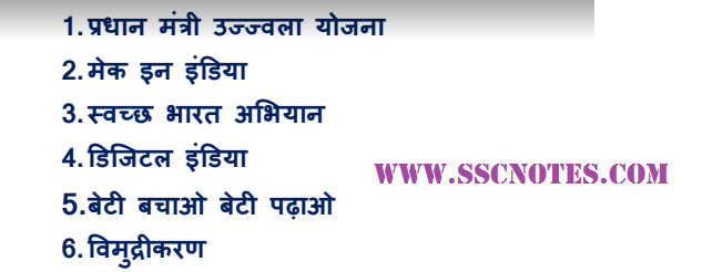 SSC Tier-III Essay Writing Hindi Notes Download PDF