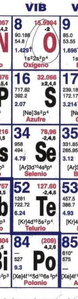 Qumica fcil grupo del oxgeno o grupo 16 el grupo ha recibido tambin los nombres de calcgeno formador de minerales y anfgeno formador de cidos y bases actualmente se denomina grupo 16 urtaz Choice Image