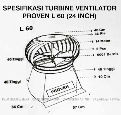 Turbin Ventilator 24 INCH
