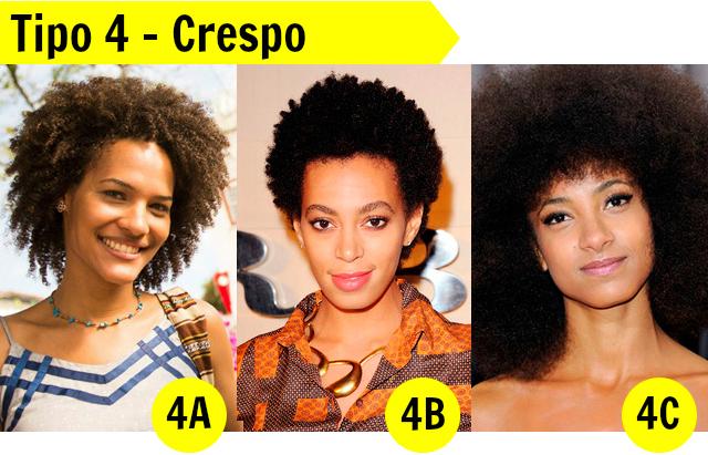 Tipos de cabelo /como cuidar de cada um deles