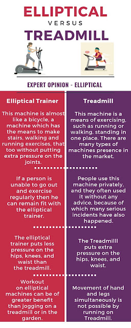 Elliptical vs Treadmill: Which one is better?