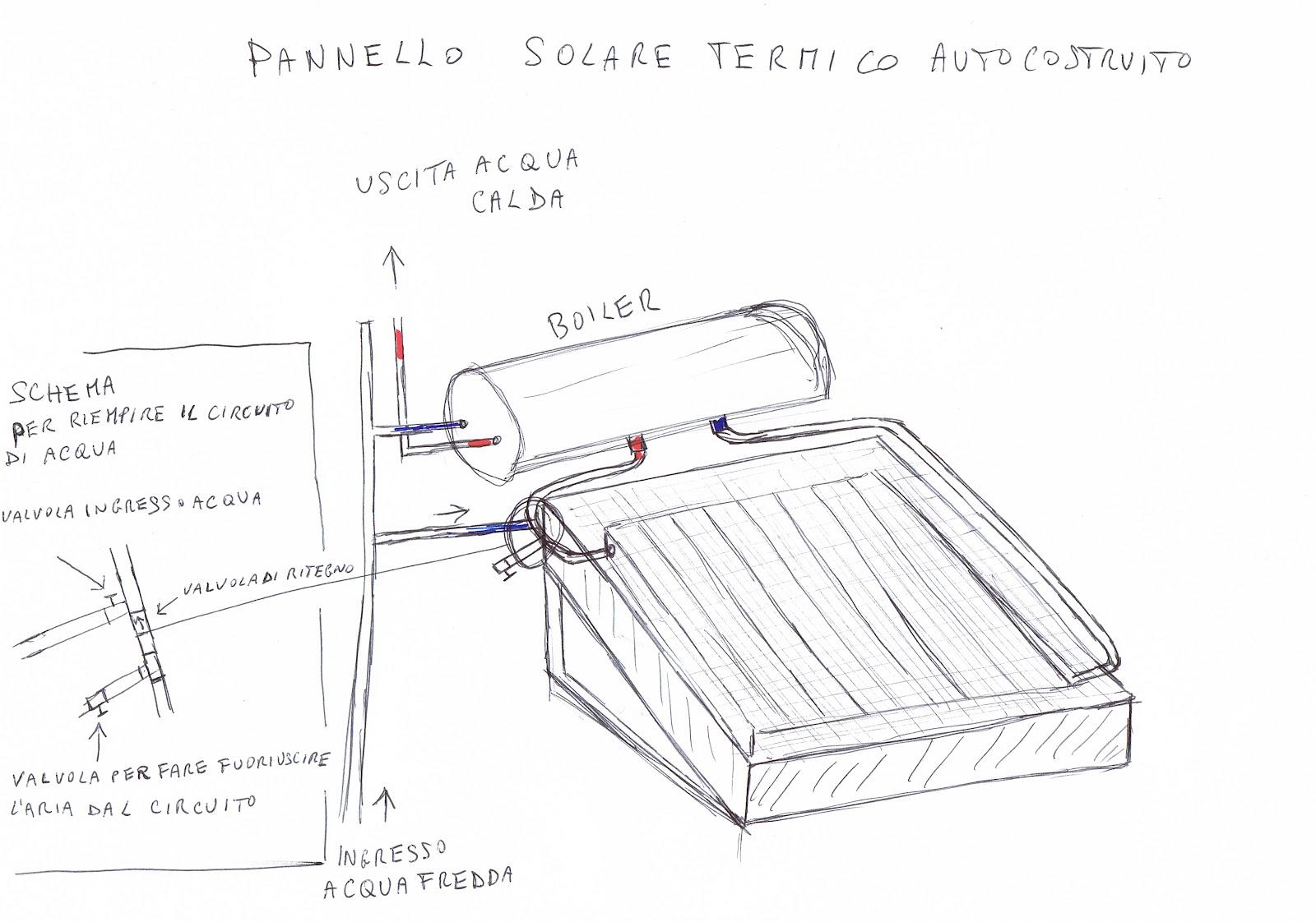 Elettronicahobbyfaidate pannello solare termico auto for Schema impianto solare termico fai da te