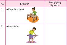 Jawaban Tugas Menentukan Sumber Energi yang Digunakan dalam Beberapa Kegiatan Sehari-hari – Materi Tema 2 Subtema 2 Kelas 4